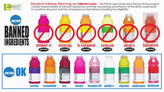 Email graphic reported to have been sent to NCAA coaches.