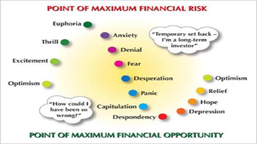 risk_chart.jpg