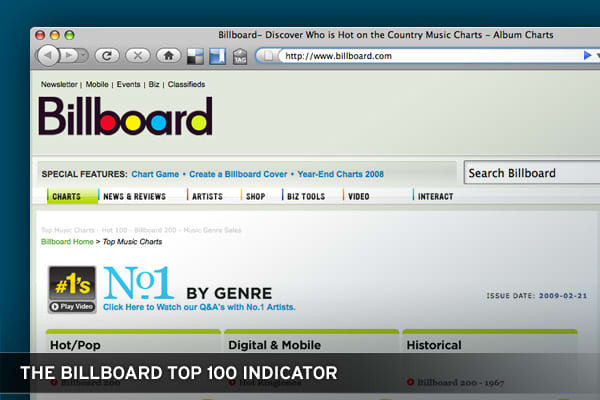 "The newest indicator on this list is deeply seeded in culture… and based in popular music. Phillip Maymin, assistant professor at the Polytechnic Institute of New York University, released a paper in late 2008 which analyzes the connection between volatility in the market and trends in popular music. Maymin analyzed the ""beat variance"" in songs from the Billboard Hot 100 chart using sophisticated computer software, looking at songs from 1958 through 2007. He found that songs with high beat varia"