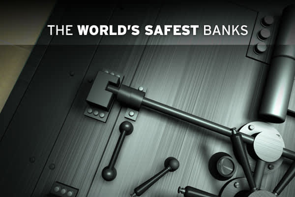 "In a world economy plagued by troubles in the global financial system, the words ""safe"" and ""bank"" are rarely put together. The shake up of banking systems around the world raise the question of which banks are the safest? For the past 17 years, Global Finance has compiled a list of the World's 50 Safest Banks, and for the first time ever deemed it necessary to publish a mid-year list. The rankings were created through the comparison of long-term credit ratings (from Moody's Standard & Poor's an"