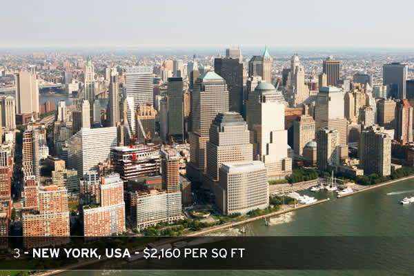 The financial capital of the world is no longer the capital for luxury real estate. The survey took into account the property in Manhattan, where a large portion of the high-end real estate is located. The third highest priced prime real estate in the world is found in Manhattan, with an average of $2,160 per square foot. In 2008, the city lost -4.1 percent in value over the entire year, with a drop of -3.2 percent in the final quarter.
