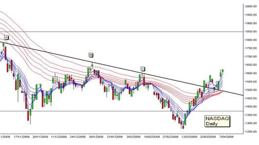 NASDAQM APR 8.jpg