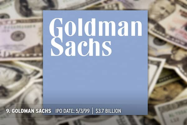 Capital Raised: $3.7 billionIPO Date: 5/3/99