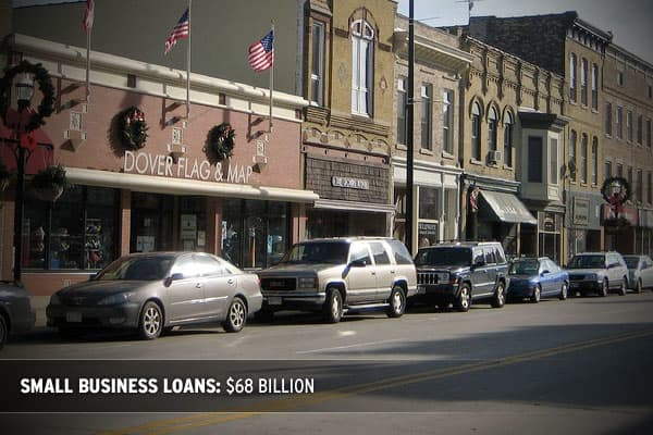 Although a type of business loan, the borrower is normally an individual or small number of individuals who become responsible for the debt should the company enter bankruptcy. The US Small Business Association currently has almost 370,000 outstanding 7(a) and 504 loans totaling approximately $68 billion. Small business loans are also managed by private institutions, but this number is not reliably tracked. SBA Loans Oustanding (As of 2/28/09)7(a) – 317,358 loans, $45.93 billion504: - 52,217 loa