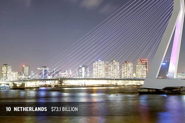 Total Trade: $73.1 billionPercent of Total US Trade: 1.8%Exports: $48.1 billionImports: $24.9 billionTrade Gap: $23.2 billion (in U.S. favor)