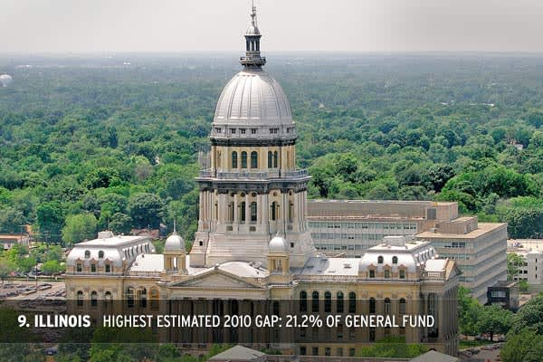 Highest Estimate FY 2010 Gap: $7.289 billionPercent of General Fund: 21.2% Highest Estimate FY 2009 Gap: $4.317 billion*Percent of General Fund: 13.7%2007 Total Tax Revenue: $71.255 billionDebt at end of FY 2007: $54.535 billion*Current FY 2009 estimates remain at highs.
