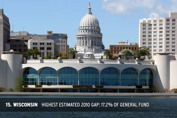 Highest Estimate FY 2010 Gap: $2.500 billionPercent of General Fund: 17.2%Highest Estimate FY 2009 Gap: $528 million*Percent of General Fund: 3.8%2007 Total Tax Revenue: $40.164 billionDebt at end of FY 2007: $21.461 billion*Current FY 2009 estimates are off the highs and predict a $0 budget gap.