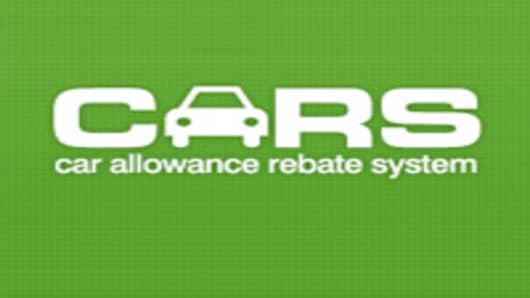 Car Allowance Rebate System