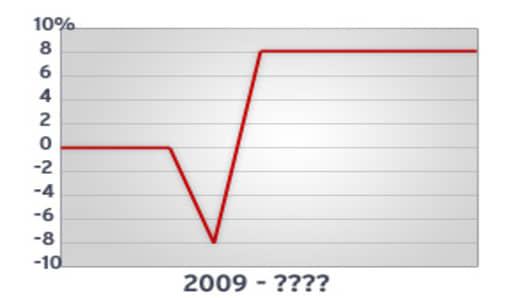 chart_squared_root.jpg