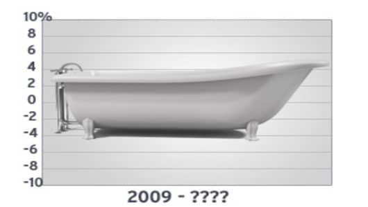chart_bathtub.jpg