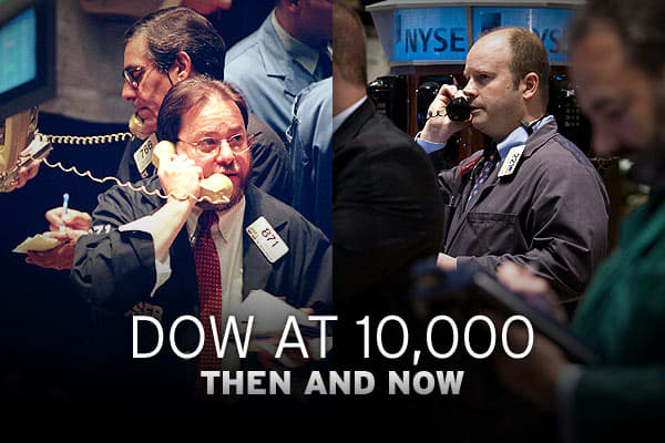With the Dow Jones Industrial Average crossing the 10,000 point mark for the first time since 2008, we wanted to take a peek back in time to compare what America was like the very first time the Dow crossed 10,000 mark (March 29th, 1999) to today.What were some of the most cutting-edge products, who was the highest paid athlete, and what were the hottest topics buzzing around the internet? For these and more comparisons, check out the following slideshow!