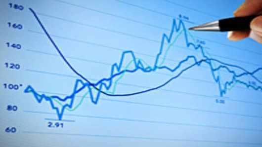 stock_chart_3_200.jpg