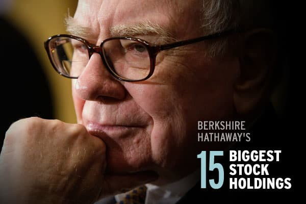 As CEO and primary shareholder of Berkshire Hathaway (BRK), Warren Buffett, the world's most famous investor, has developed a well-known reputation of buying big stakes in companies he believes in. When Buffett buys shares of a company for BRK, the markets translate his moves as a vote of confidence for a firm's continued success.Although Berkshire Hathaway's holdings change, the company's most recent SEC filings* reveal where the Oracle of Omaha is most heavily invested. Here are the 15 publicl