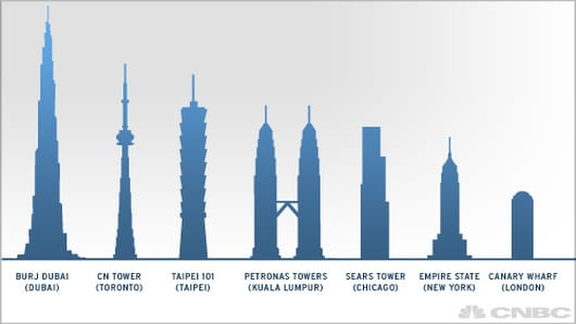 tall_buildings_chart_122909.jpg