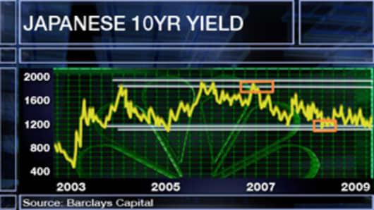 IA_japan_10yr_yeild_chart.jpg