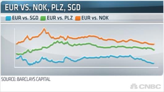 IA_EUR_VS_NOK.jpg