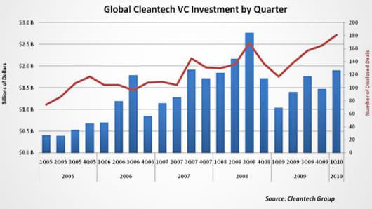 cleantech1.jpg