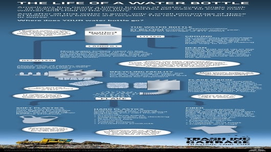 TRASH_INC_Water_Bottle_Infographic.jpg