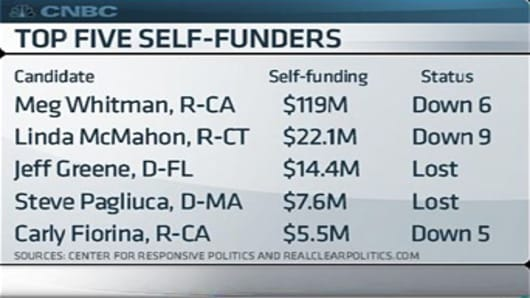 top_5_self_funders.jpg