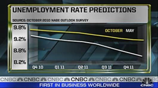 FM_Unemployment-Rate-Pred.jpg