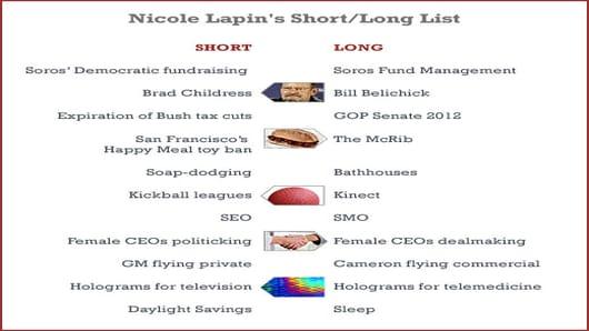 NETNET_long_short_chart_110410.jpg
