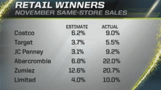 FM_retail_winners.jpg