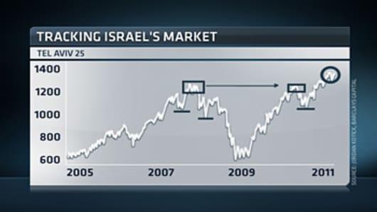IA_israel_market.jpg