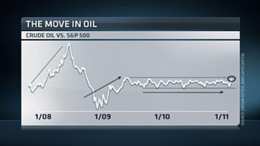 IA_move_in_oil.jpg