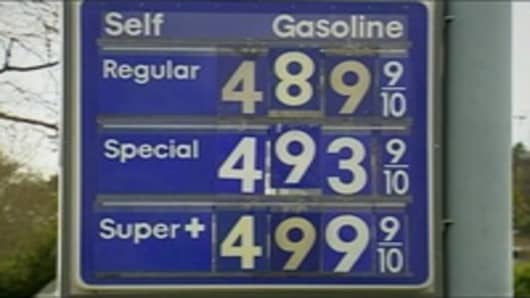 High gas prices in California