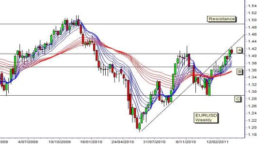 guppy March 29 Euro.jpg