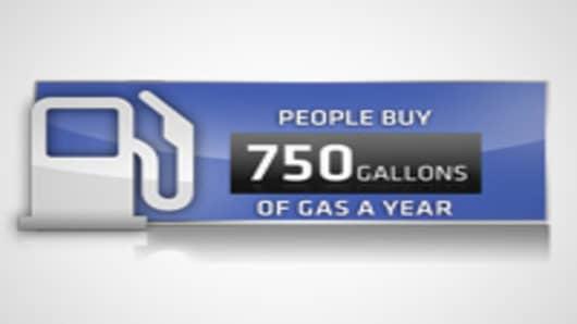 gas_price_info_200.jpg