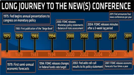 fed_news_conference_timeline_520.jpg
