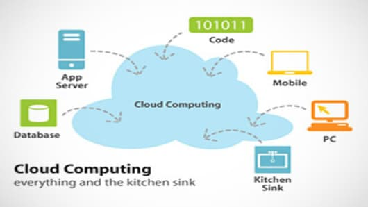 cloud_computing_300.jpg