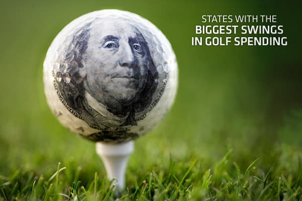 "Golf is still a ""rich man's game,"" according to a study by American Express Business Insights. Despite this, the recession dealt the sport a tough blow, with golf spending falling significantly during the downturn. Fortunately, spending on golf is starting to recover, with the first signs of improvement showing up in the retail spending on items such as golf equipment and apparel. Retail sales grew 10 percent in the first quarter of 2011, compared with the same period a year ago, the study found"