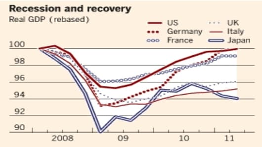 110831_MartinWolf_GDP_Graphic.JPG