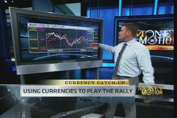 Using Currencies to Play the Stock Rally