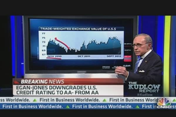Kudlow: This is Not Your Father's QE