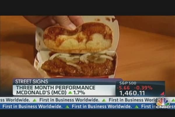 McDonald's Bet on the McRib