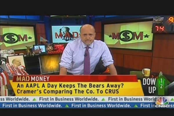 Cramer: This Market Is a Battlefield