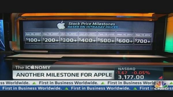 Apple Smashes Another Milestone