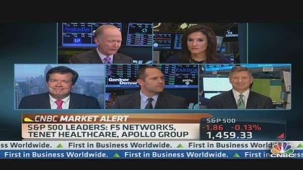 Markets' Next Move