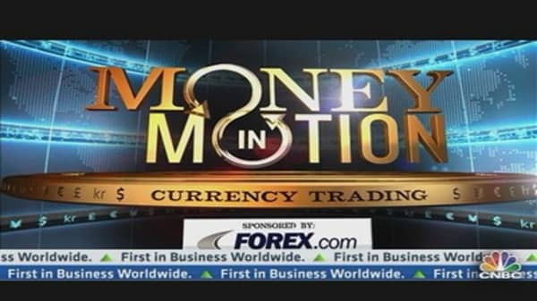 Trading the Euro's Next Stop