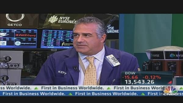 Polcari: Market Continues to Be Confused