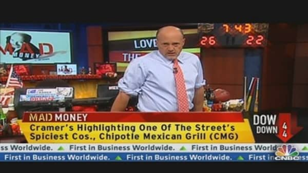 Cramer: Admitting Defeat Is One Key to Success