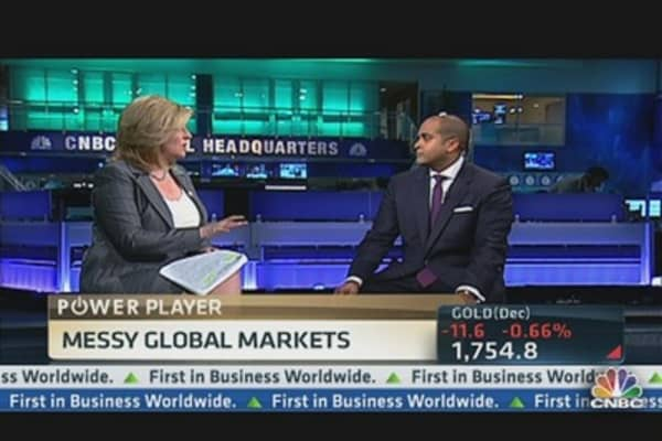 Messy Global Markets