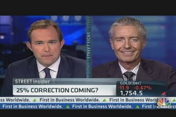25% Correction Coming?