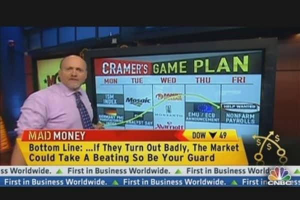 Cramer: What to Watch Next Week