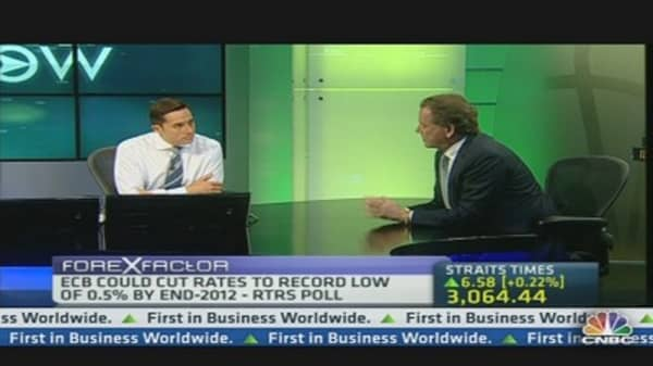 Expect Another ECB Rate Cut by End 2012