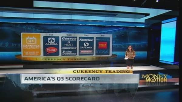 Pros: Currency Market Sees Weak Earnings Season