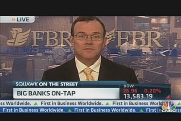 Bank Earnings' Friday Kick Off
